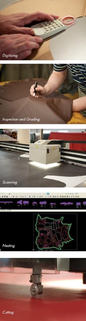 Garrett_CuttingProgram_Brochure_REVISED-pg2