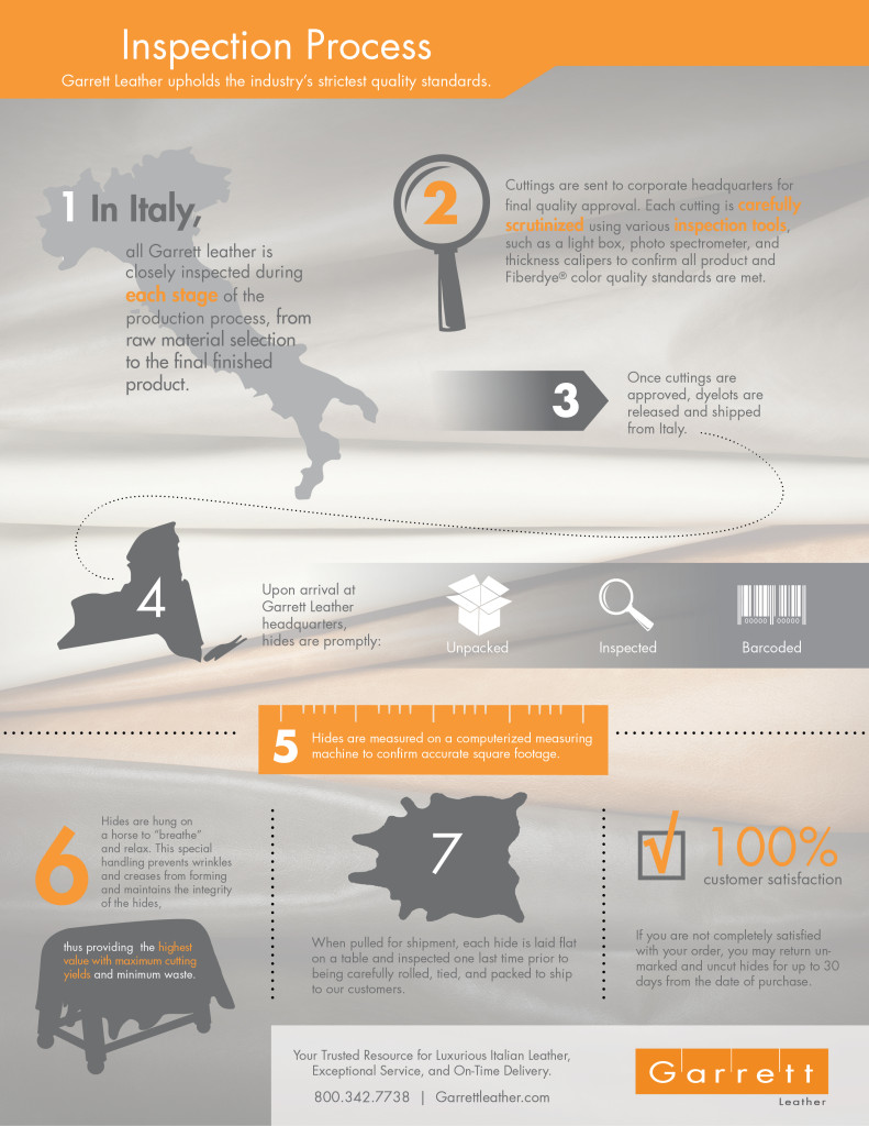 Inspection_Infographic_web